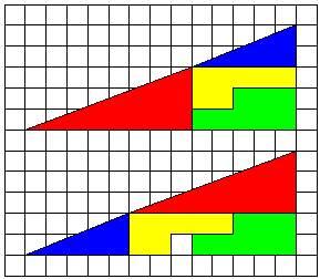 sex nettsider trekant med to menn